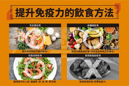 料理食驗室,調味料,快速料理01